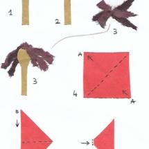 2. immagini procedimento
